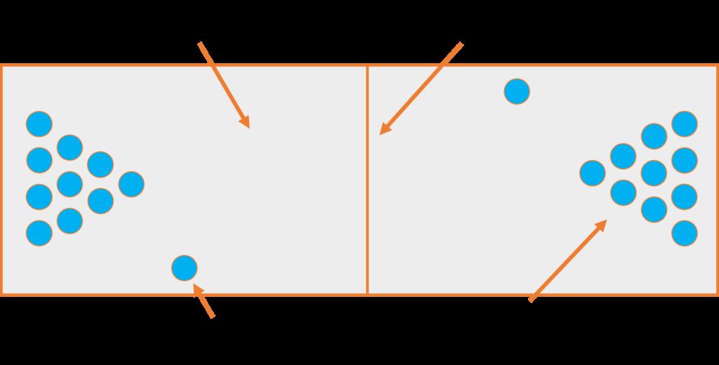 Bierpong Regeln / Bierpong Tisch
